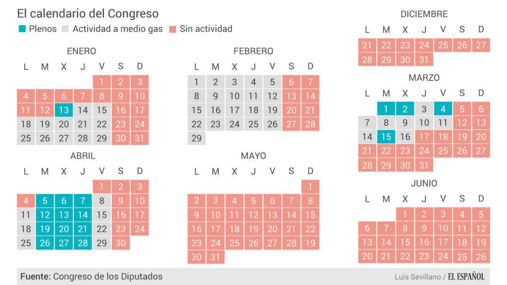 calendario-trabajo-Congreso_111250357_2808456_1706x960