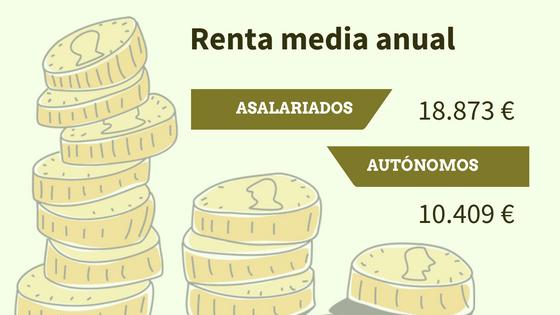 salario-autonomos